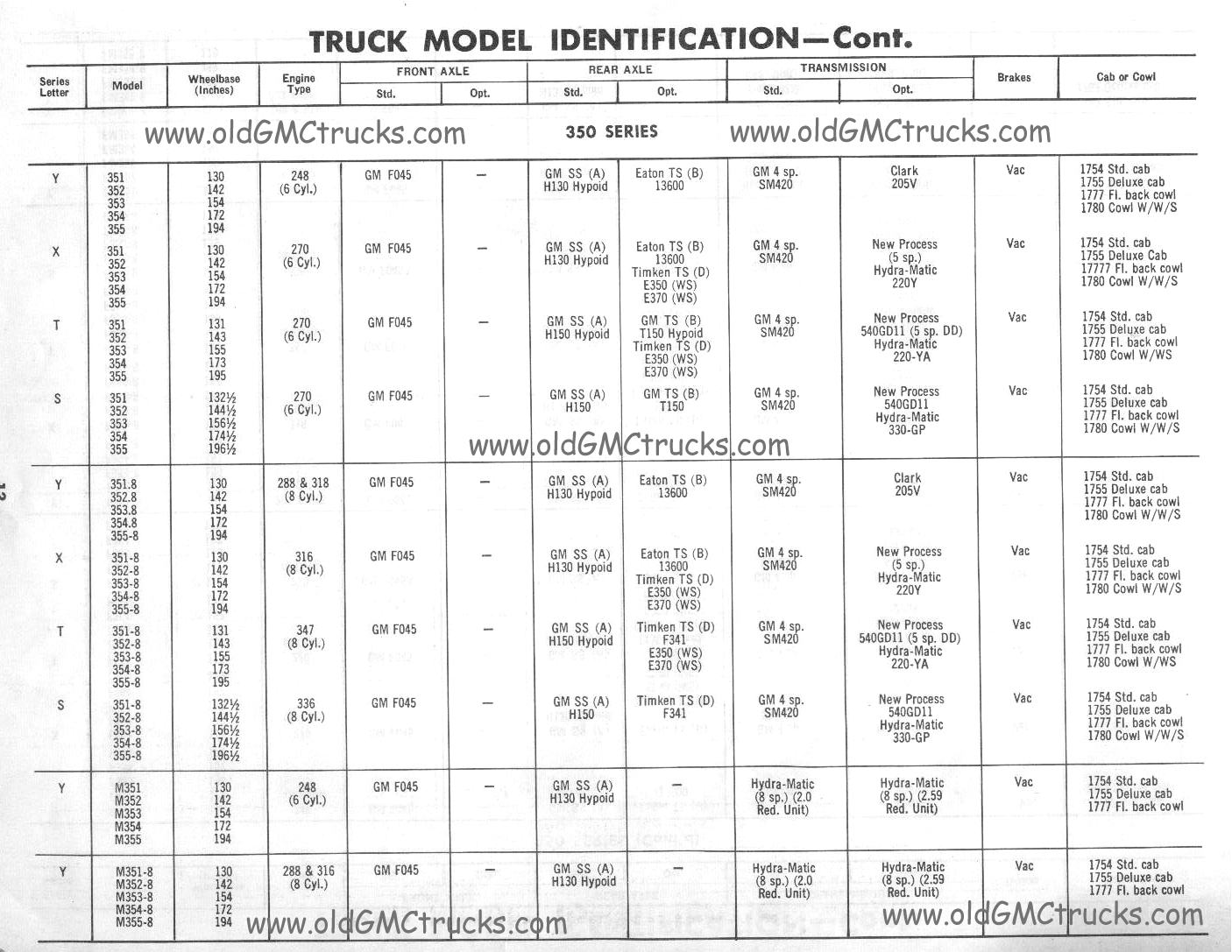 Perfect Classic Truck Vin Decoder Embellishment - Classic Cars Ideas ...