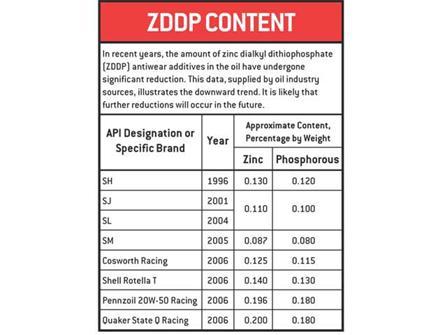 Zddp Mazda Rx7 Forum